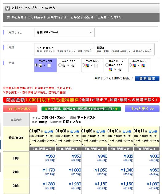 """""""出典:https://www.tcpc.co.jp/price_tables/index/名刺・ショップカード"""""""