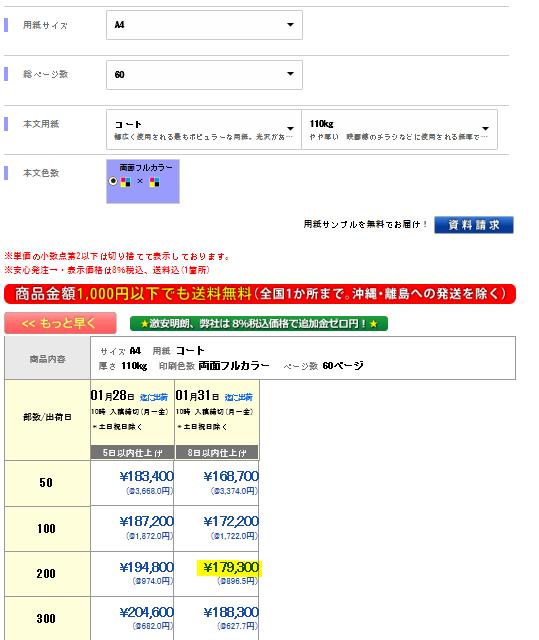 """""""出典:https://www.tcpc.co.jp/price_tables/index/フルカラー無線綴じ印刷"""""""