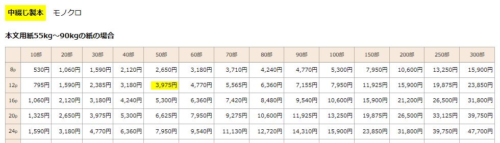"""""""出典:http://www.hokuseisha.jp/price/price.html"""""""