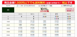 フライヤー10営業日価格