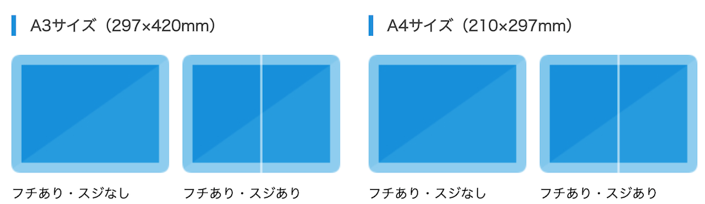 ベストプリント抗菌ラミネートサイズ(A3,A4)