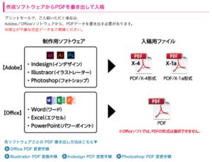 PDF書き出し方法